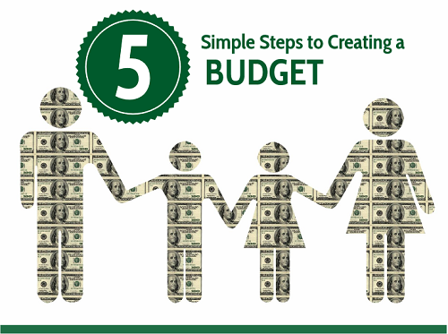5 Simple Steps to Creating a Budget Graphic